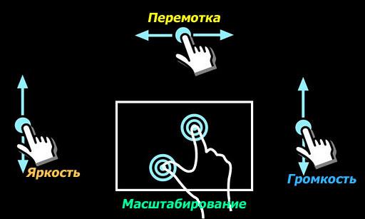 MX Player Android управление