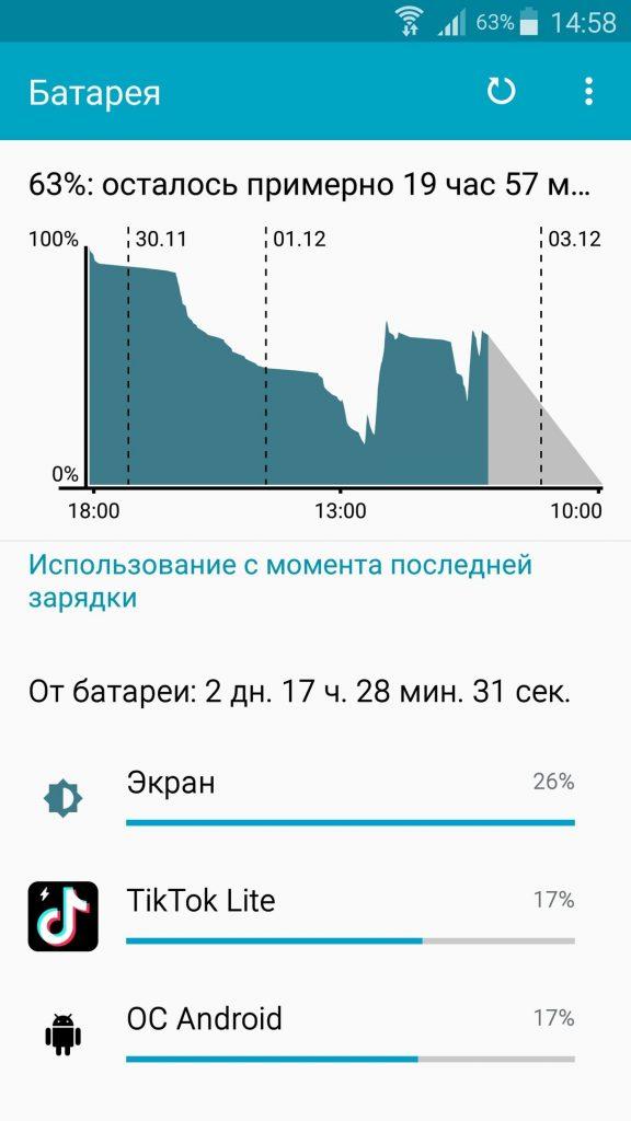 мониторинг расхода батареи