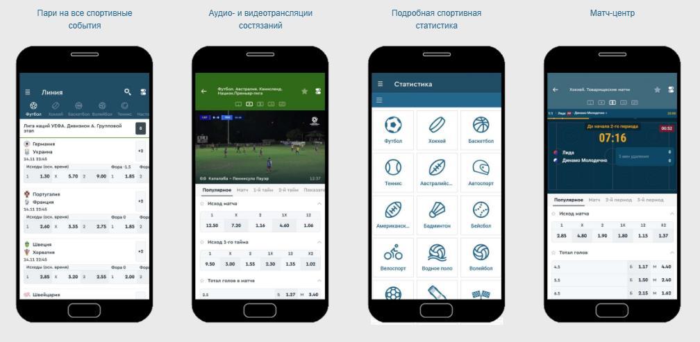 приложение Фонбет на Андроид